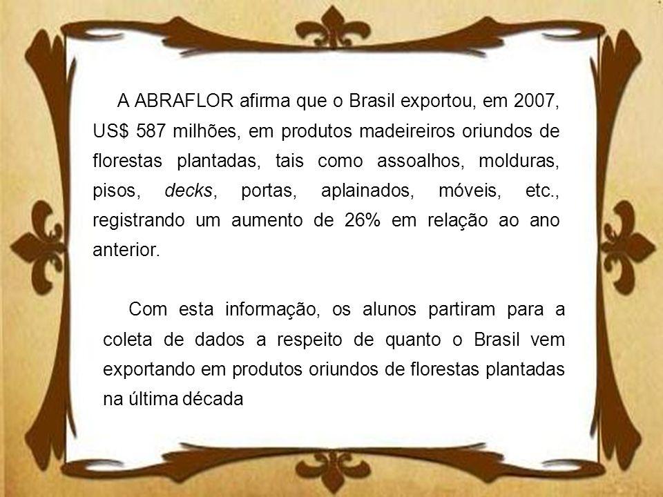 A ABRAFLOR afirma que o Brasil exportou, em 2007, US$ 587 milhões, em produtos madeireiros oriundos de florestas plantadas, tais como assoalhos, moldu