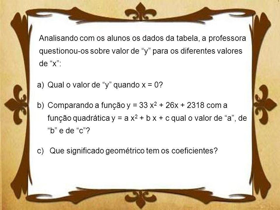 a)Qual o valor de y quando x = 0? b)Comparando a função y = 33 x 2 + 26x + 2318 com a função quadrática y = a x 2 + b x + c qual o valor de a, de b e