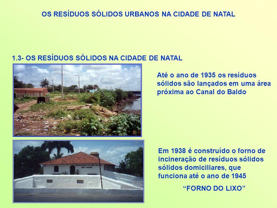 OS RESÍDUOS SÓLIDOS URBANOS NA CIDADE DE NATAL 1.3- OS RESÍDUOS SÓLIDOS NA CIDADE DE NATAL Em 1938 é construído o forno de incineração de resíduos sól