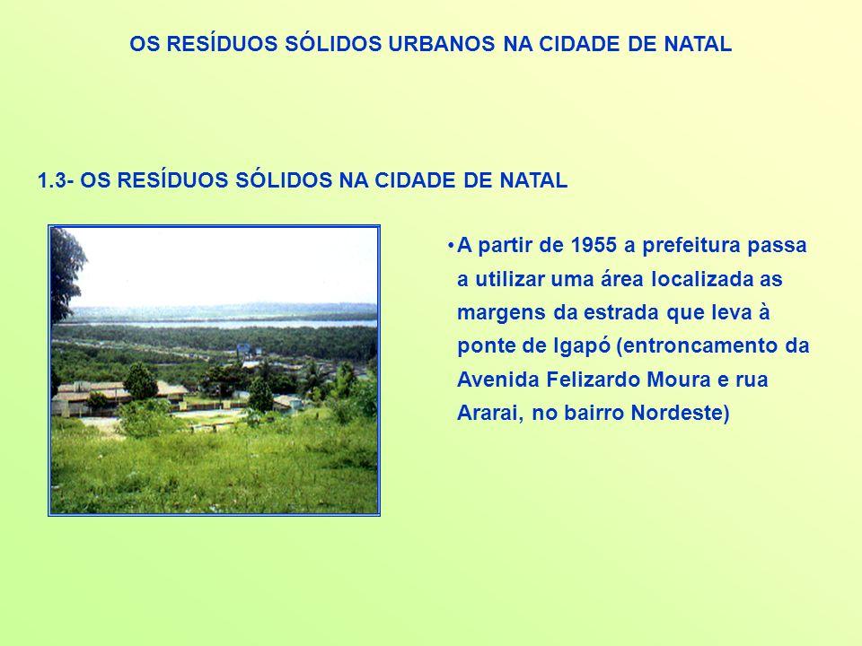 OS RESÍDUOS SÓLIDOS URBANOS NA CIDADE DE NATAL 1.3- OS RESÍDUOS SÓLIDOS NA CIDADE DE NATAL A partir de 1955 a prefeitura passa a utilizar uma área loc