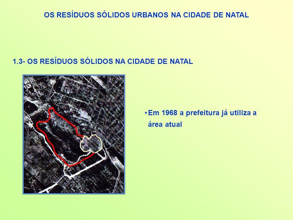OS RESÍDUOS SÓLIDOS URBANOS NA CIDADE DE NATAL 1.3- OS RESÍDUOS SÓLIDOS NA CIDADE DE NATAL Em 1968 a prefeitura já utiliza a área atual