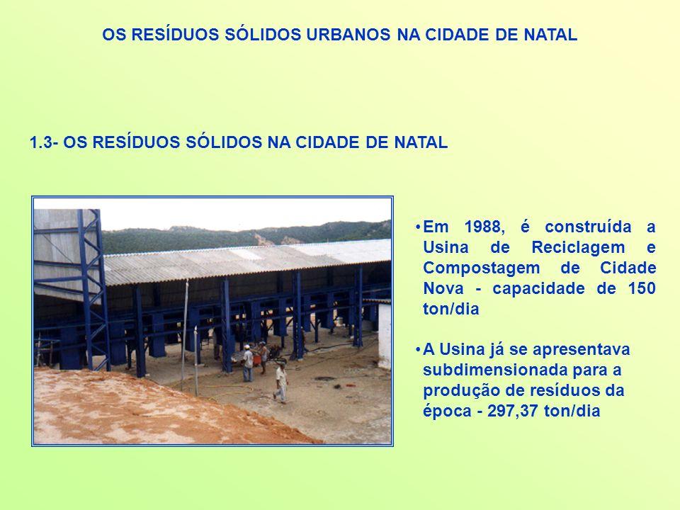 OS RESÍDUOS SÓLIDOS URBANOS NA CIDADE DE NATAL 1.3- OS RESÍDUOS SÓLIDOS NA CIDADE DE NATAL Em 1988, é construída a Usina de Reciclagem e Compostagem d