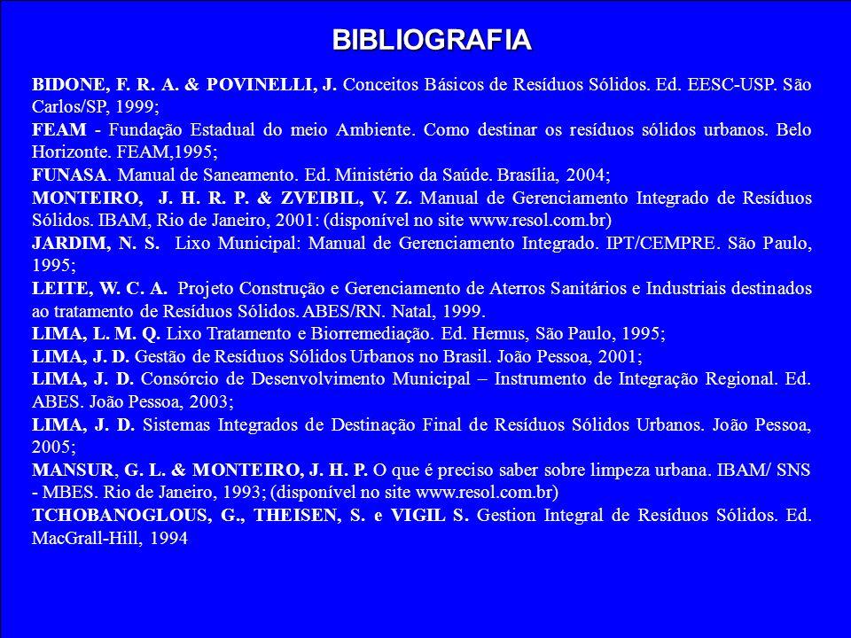 BIDONE, F. R. A. & POVINELLI, J. Conceitos Básicos de Resíduos Sólidos. Ed. EESC-USP. São Carlos/SP, 1999; FEAM - Fundação Estadual do meio Ambiente.