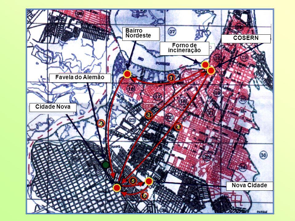 Bairro Nordeste Cidade Nova Forno de incineração COSERN Nova Cidade Favela do Alemão