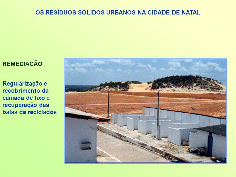 OS RESÍDUOS SÓLIDOS URBANOS NA CIDADE DE NATAL REMEDIAÇÃO Regularização e recobrimento da camada de lixo e recuperação das baias de reciclados