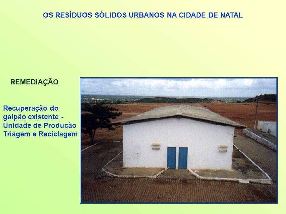 OS RESÍDUOS SÓLIDOS URBANOS NA CIDADE DE NATAL REMEDIAÇÃO Recuperação do galpão existente - Unidade de Produção Triagem e Reciclagem