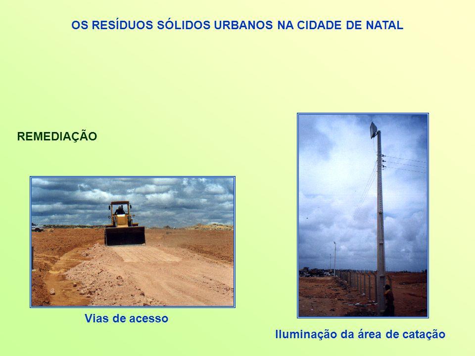 OS RESÍDUOS SÓLIDOS URBANOS NA CIDADE DE NATAL REMEDIAÇÃO Vias de acesso Iluminação da área de catação
