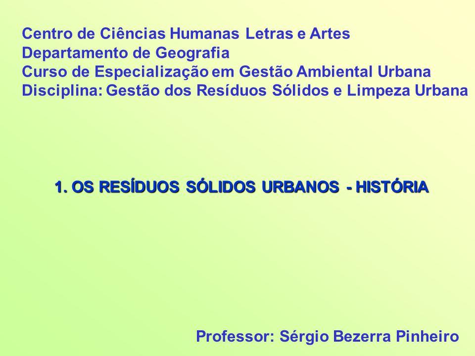 1. OS RESÍDUOS SÓLIDOS URBANOS - HISTÓRIA Centro de Ciências Humanas Letras e Artes Departamento de Geografia Curso de Especialização em Gestão Ambien