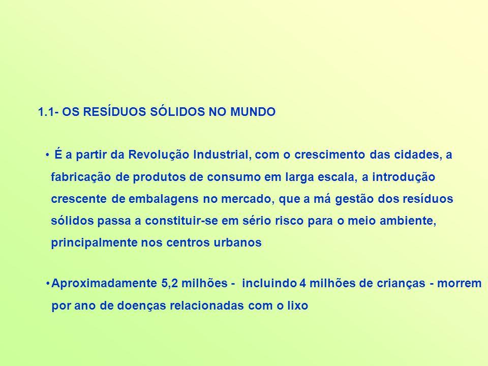 1.2- OS RESÍDUOS SÓLIDOS NO BRASIL No Brasil, os problemas advindos da má gestão do lixo, tem destaque quando em 1902, Osvaldo Cruz é contratado pelo presidente Rodrigues Alves para sanear o Rio de Janeiro.