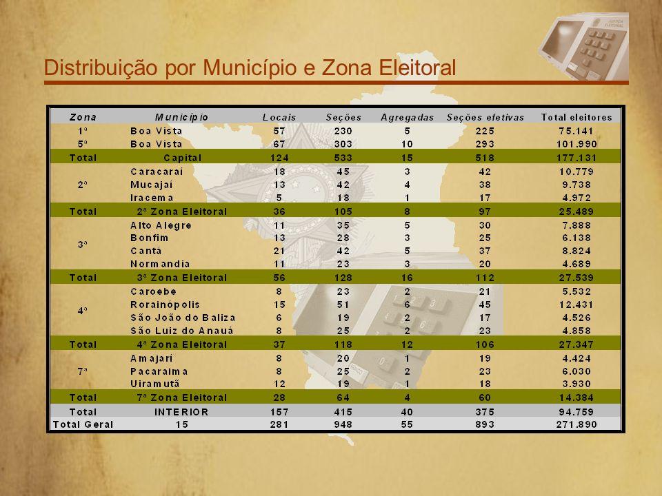 Distribuição por Município e Zona Eleitoral