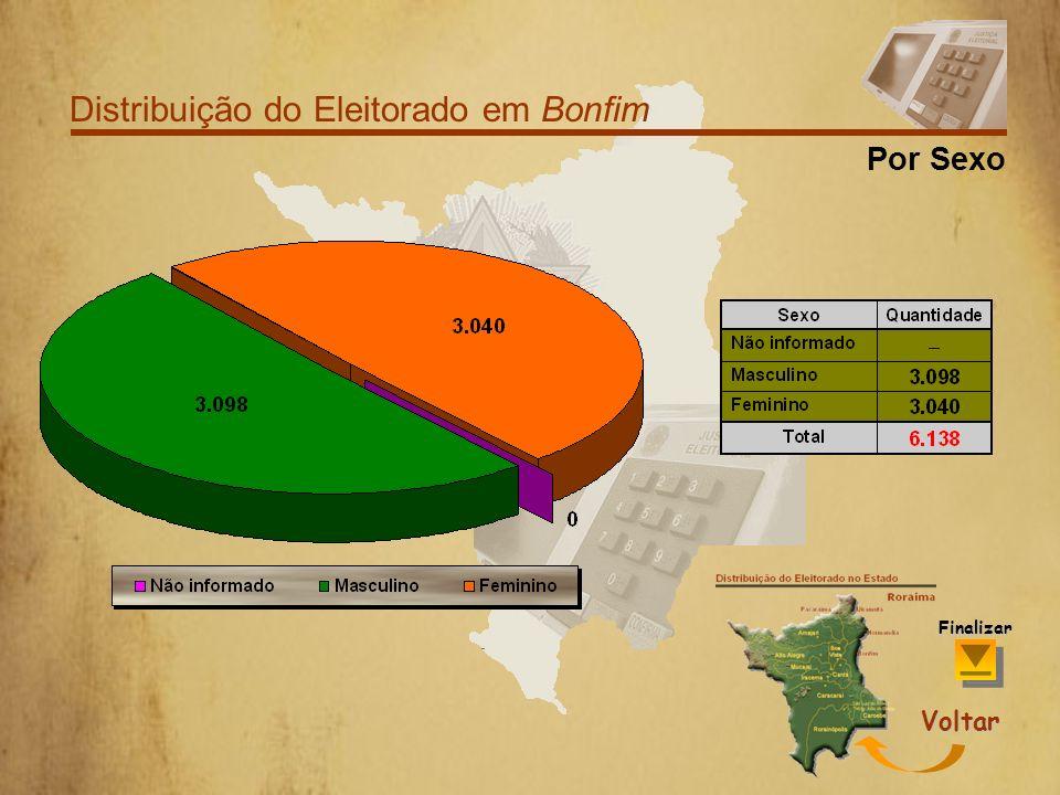 Distribuição do Eleitorado em Bonfim Por Faixa Etária Voltar Finalizar
