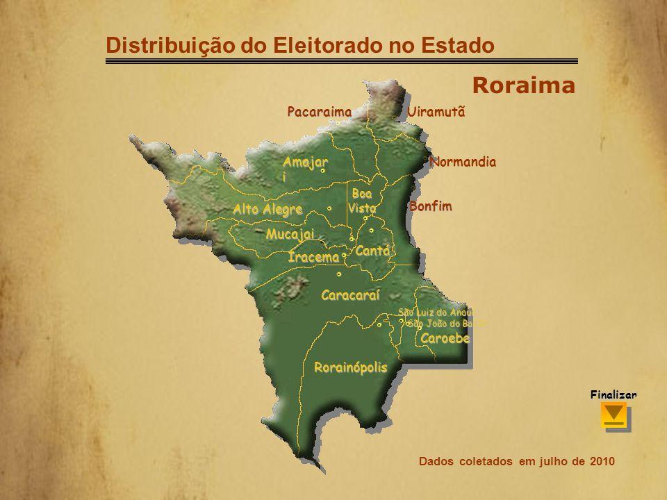 Distribuição do Eleitorado em Rorainópolis Por Sexo Finalizar Voltar