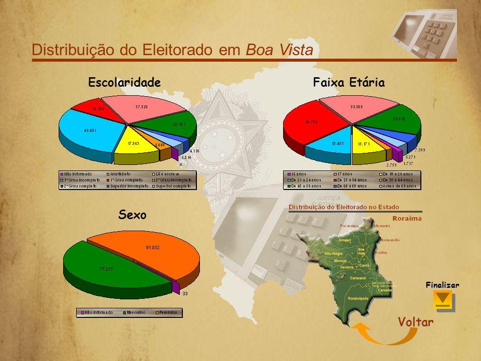 Distribuição do Eleitorado no Estado Roraima Dados coletados em julho de 2010 Normandia UiramutãPacaraima Amajar i Alto Alegre Mucajai Iracema Caracar