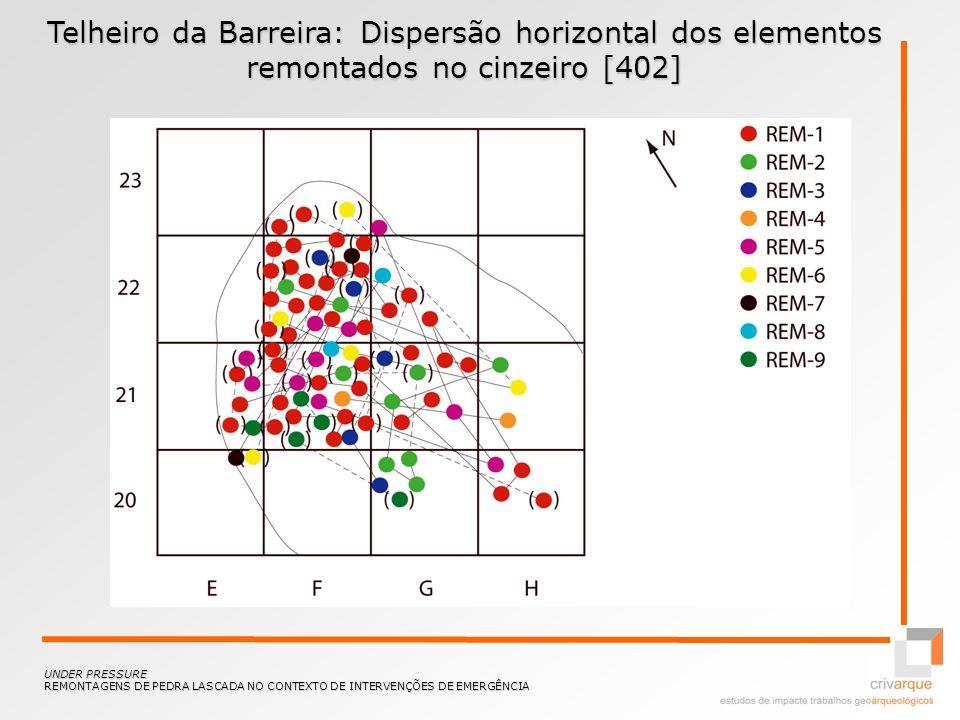 Telheiro da Barreira: Dispersão horizontal dos elementos remontados no cinzeiro [402] UNDER PRESSURE REMONTAGENS DE PEDRA LASCADA NO CONTEXTO DE INTER