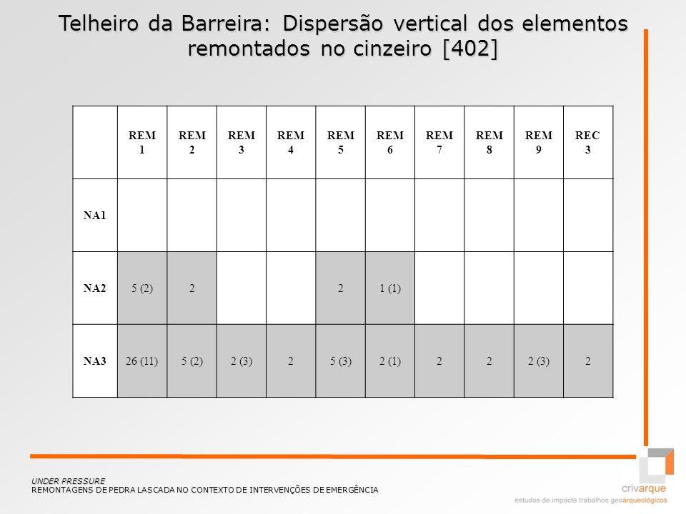 Telheiro da Barreira: Dispersão vertical dos elementos remontados no cinzeiro [402] UNDER PRESSURE REMONTAGENS DE PEDRA LASCADA NO CONTEXTO DE INTERVE