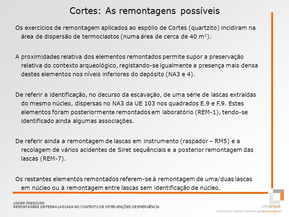Cortes: As remontagens possíveis UNDER PRESSURE REMONTAGENS DE PEDRA LASCADA NO CONTEXTO DE INTERVENÇÕES DE EMERGÊNCIA Os exercícios de remontagem apl