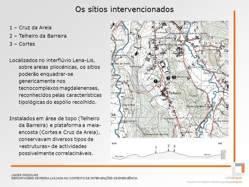 UNDER PRESSURE REMONTAGENS DE PEDRA LASCADA NO CONTEXTO DE INTERVENÇÕES DE EMERGÊNCIA Os sítios intervencionados 1 – Cruz da Areia 2 – Telheiro da Bar