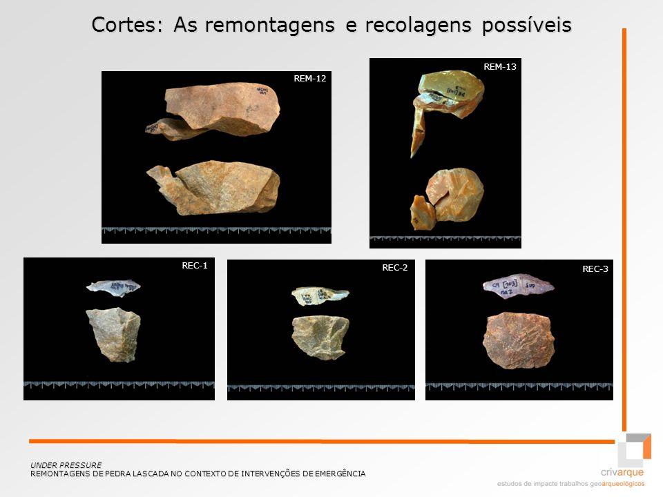 Cortes: As remontagens e recolagens possíveis REM-12 REM-13 REC-1 REC-2 REC-3 UNDER PRESSURE REMONTAGENS DE PEDRA LASCADA NO CONTEXTO DE INTERVENÇÕES