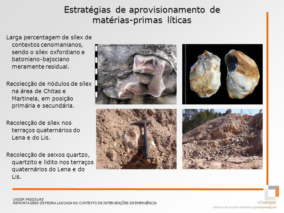 Cruz da Areia: As remontagens possíveis Encontrando-se o espólio numa fase de tratamento ainda incipiente, conseguiu-se somente a remontagem de duas lascas num núcleo de quartzito (REM-1).