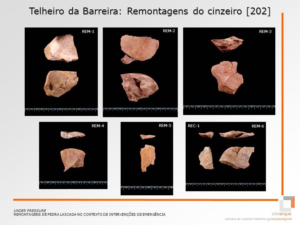 Telheiro da Barreira: Remontagens do cinzeiro [402] UNDER PRESSURE REMONTAGENS DE PEDRA LASCADA NO CONTEXTO DE INTERVENÇÕES DE EMERGÊNCIA REM-1aREM-1b REM-1c REM-1d REC-1