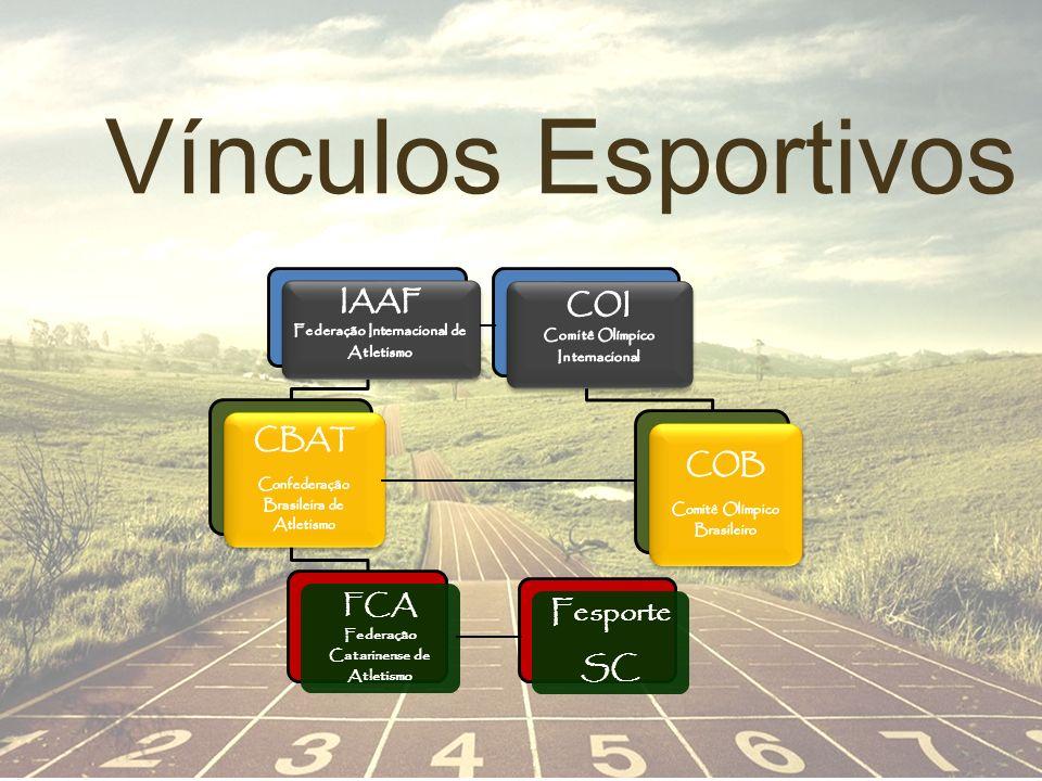 Vínculos Esportivos FCA Federação Catarinense de Atletismo Fesporte SC