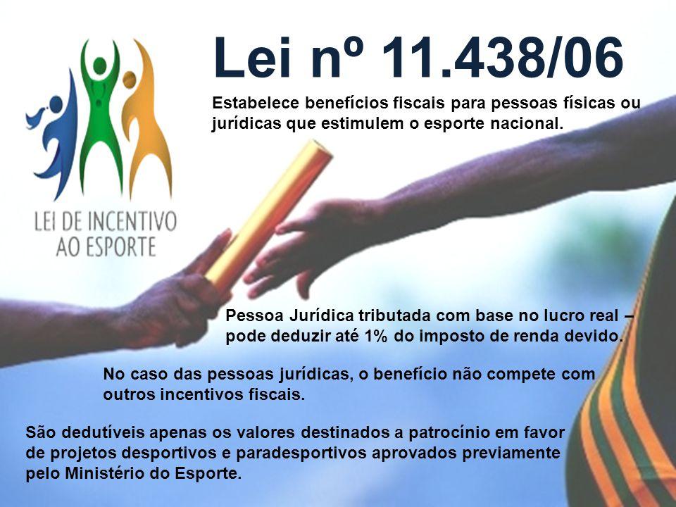 Lei nº 11.438/06 Estabelece benefícios fiscais para pessoas físicas ou jurídicas que estimulem o esporte nacional. Pessoa Jurídica tributada com base