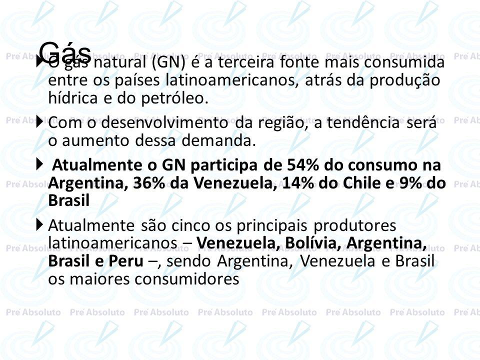 Gás O gás natural (GN) é a terceira fonte mais consumida entre os países latinoamericanos, atrás da produção hídrica e do petróleo. Com o desenvolvime