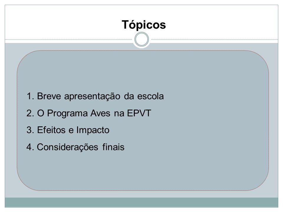 Tópicos 1.Breve apresentação da escola 2.O Programa Aves na EPVT 3.Efeitos e Impacto 4.