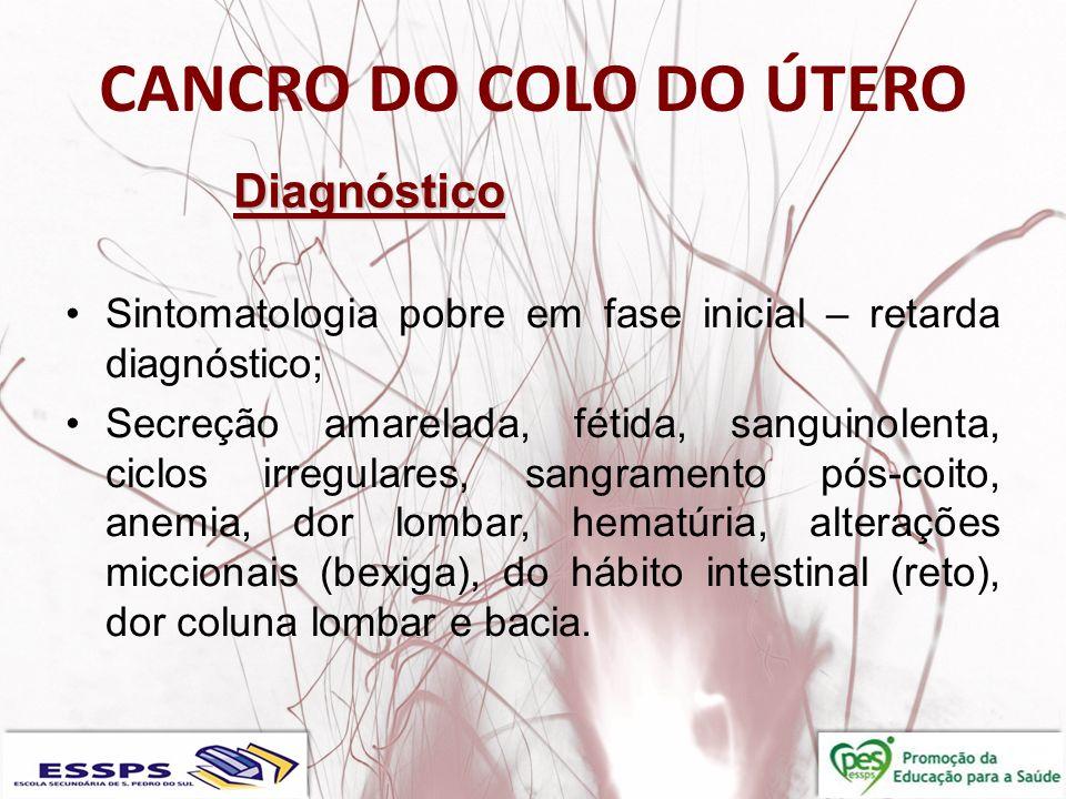 CANCRO DO COLO DO ÚTERO Sintomatologia pobre em fase inicial – retarda diagnóstico; Secreção amarelada, fétida, sanguinolenta, ciclos irregulares, san