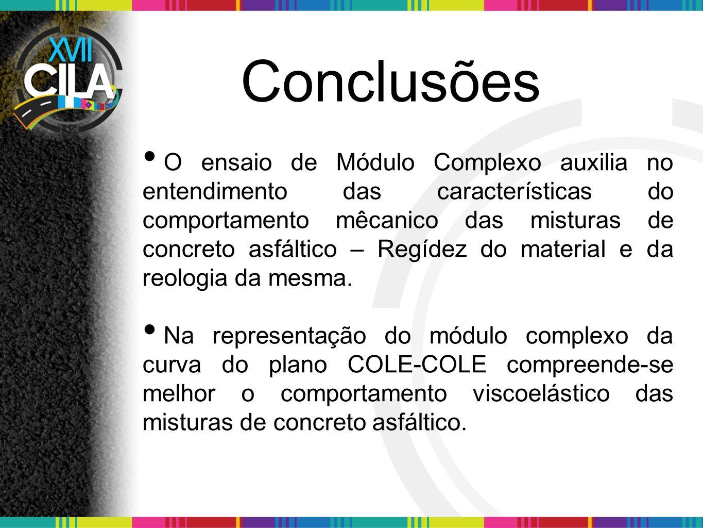 Conclusões O ensaio de Módulo Complexo auxilia no entendimento das características do comportamento mêcanico das misturas de concreto asfáltico – Regí