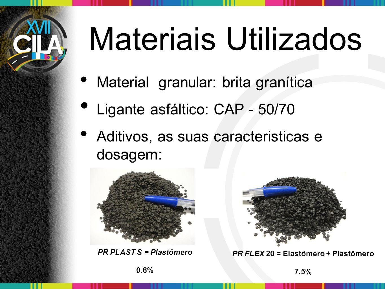 PR FLEX 20 = Elastômero + Plastômero 7.5% PR PLAST S = Plastômero 0.6% Materiais Utilizados Material granular: brita granítica Ligante asfáltico: CAP