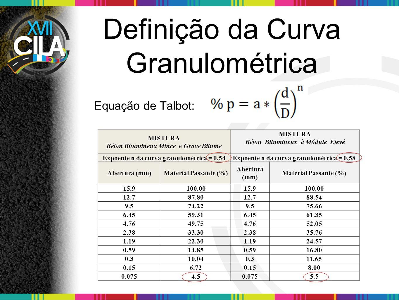 Definição da Curva Granulométrica MISTURA Béton Bitumineux Mince e Grave Bitume MISTURA Béton Bitumineux à Módule Elevé Expoente n da curva granulomét
