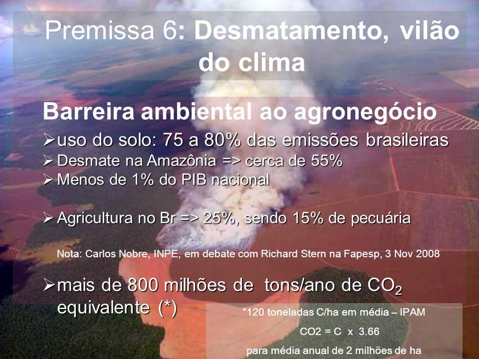 Premissa 6: Desmatamento, vilão do clima uso do solo: 75 a 80% das emissões brasileiras uso do solo: 75 a 80% das emissões brasileiras Desmate na Amaz