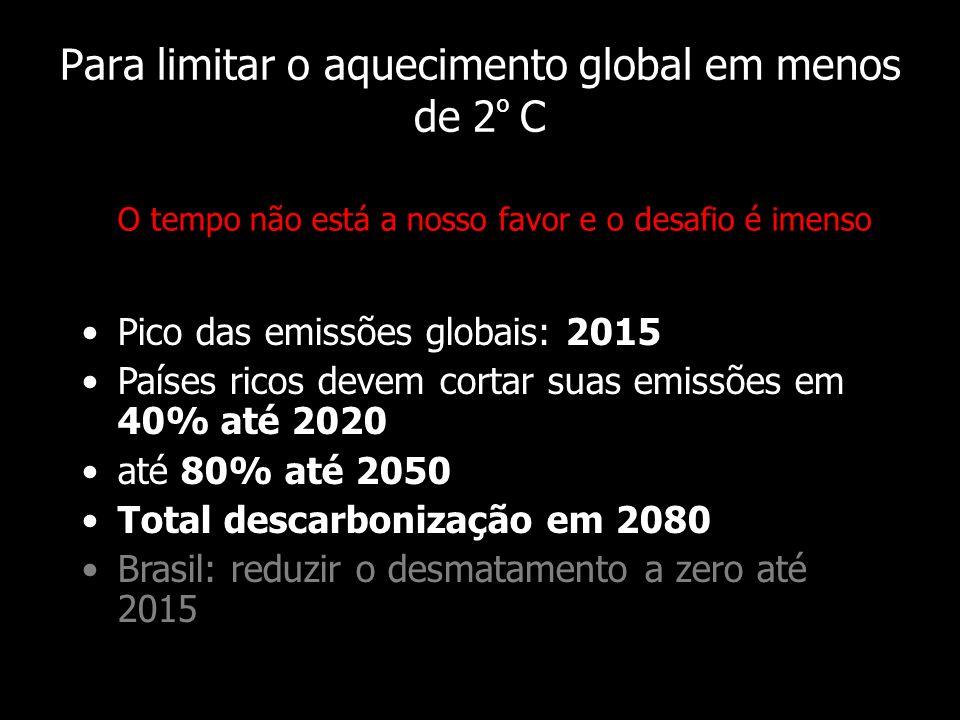 Para limitar o aquecimento global em menos de 2 º C O tempo não está a nosso favor e o desafio é imenso Pico das emissões globais: 2015 Países ricos d