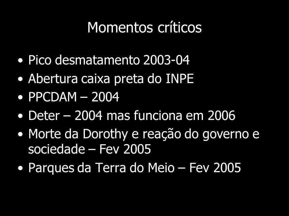 Momentos críticos Pico desmatamento 2003-04 Abertura caixa preta do INPE PPCDAM – 2004 Deter – 2004 mas funciona em 2006 Morte da Dorothy e reação do