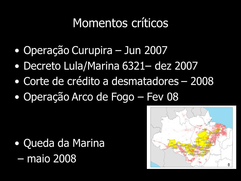 Momentos críticos Operação Curupira – Jun 2007 Decreto Lula/Marina 6321– dez 2007 Corte de crédito a desmatadores – 2008 Operação Arco de Fogo – Fev 0