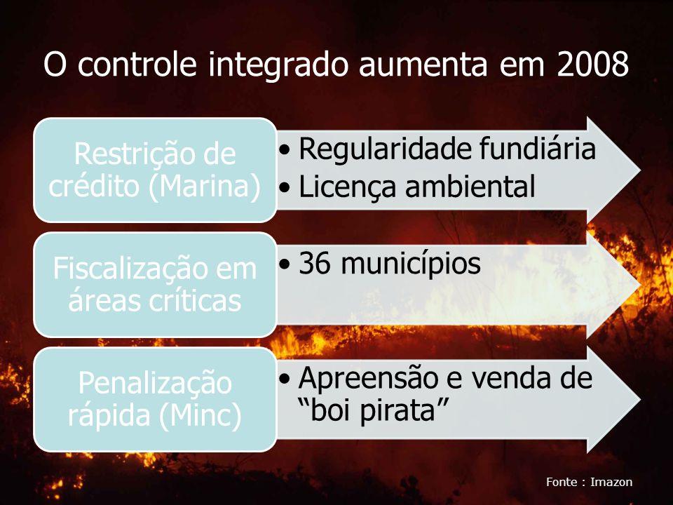 O controle integrado aumenta em 2008 Regularidade fundiária Licença ambiental Restrição de crédito (Marina) 36 municípios Fiscalização em áreas crític