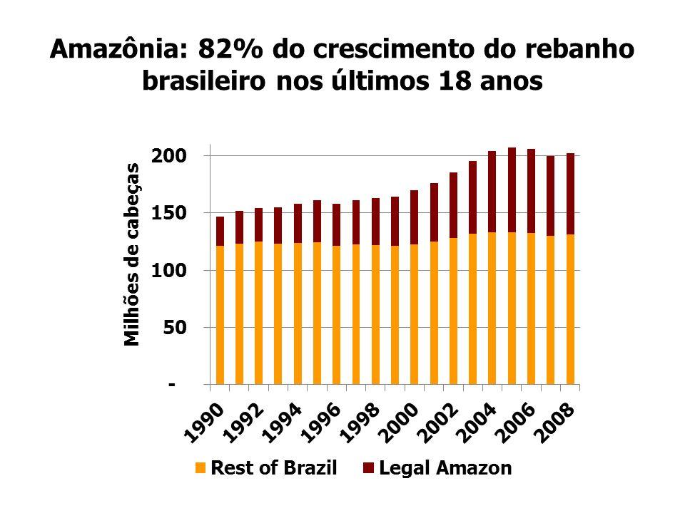 Amazônia: 82% do crescimento do rebanho brasileiro nos últimos 18 anos