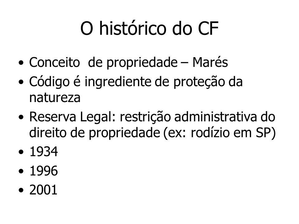 O histórico do CF Conceito de propriedade – Marés Código é ingrediente de proteção da natureza Reserva Legal: restrição administrativa do direito de p