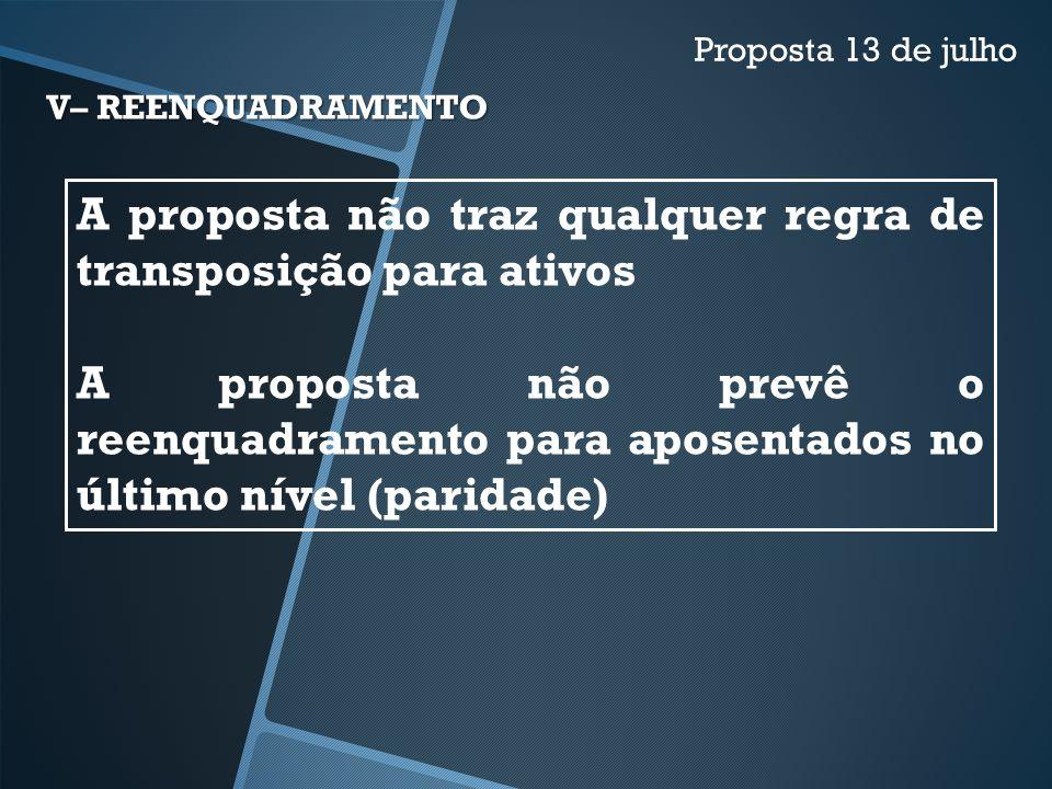Proposta 13 de julho V– REENQUADRAMENTO A proposta não traz qualquer regra de transposição para ativos A proposta não prevê o reenquadramento para apo