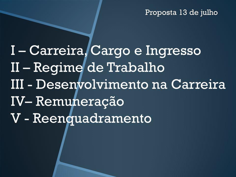 Proposta 13 de julho I – Carreira, Cargo e Ingresso II – Regime de Trabalho III - Desenvolvimento na Carreira IV– Remuneração V - Reenquadramento