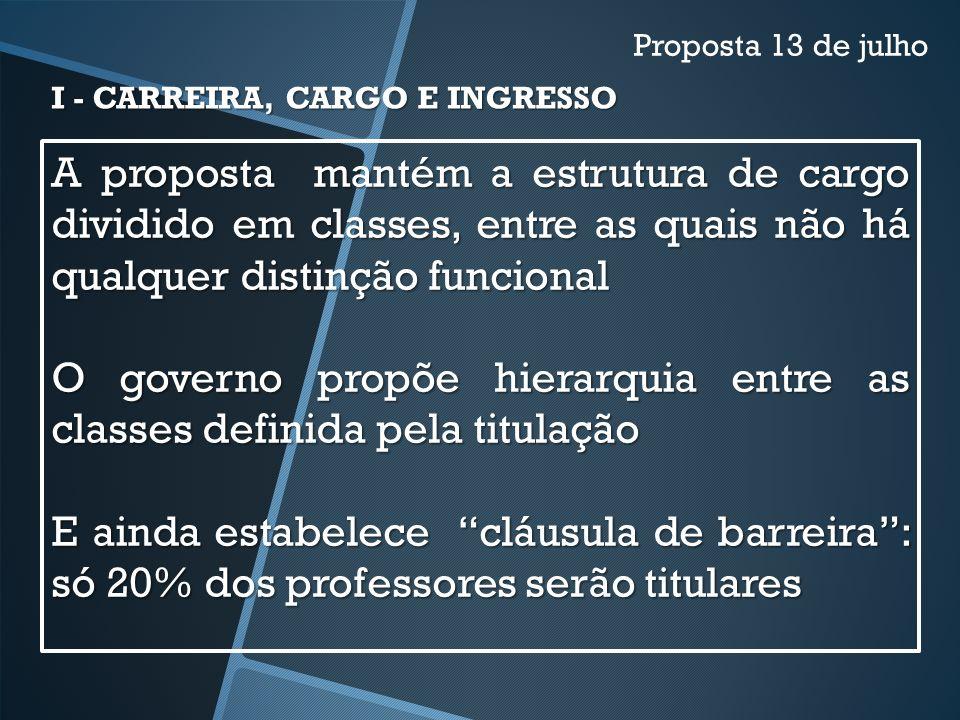 Proposta 13 de julho I - CARREIRA, CARGO E INGRESSO A proposta mantém a estrutura de cargo dividido em classes, entre as quais não há qualquer distinç