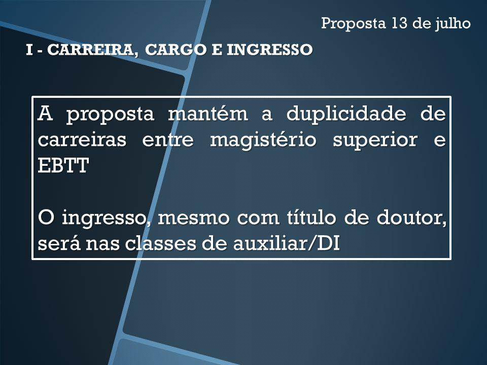 A proposta mantém a duplicidade de carreiras entre magistério superior e EBTT O ingresso, mesmo com título de doutor, será nas classes de auxiliar/DI