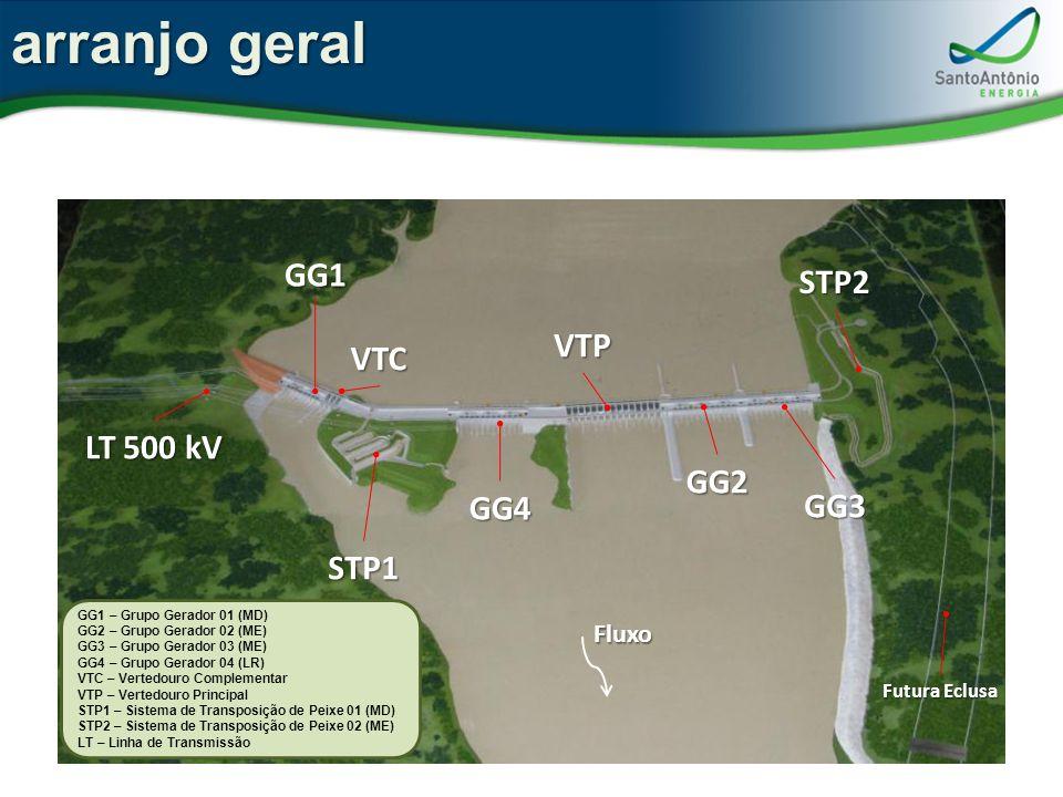arranjo geral STP1 Fluxo VTC GG1 GG4 VTP GG2 GG3 LT 500 kV STP2 Futura Eclusa GG1 – Grupo Gerador 01 (MD) GG2 – Grupo Gerador 02 (ME) GG3 – Grupo Gera
