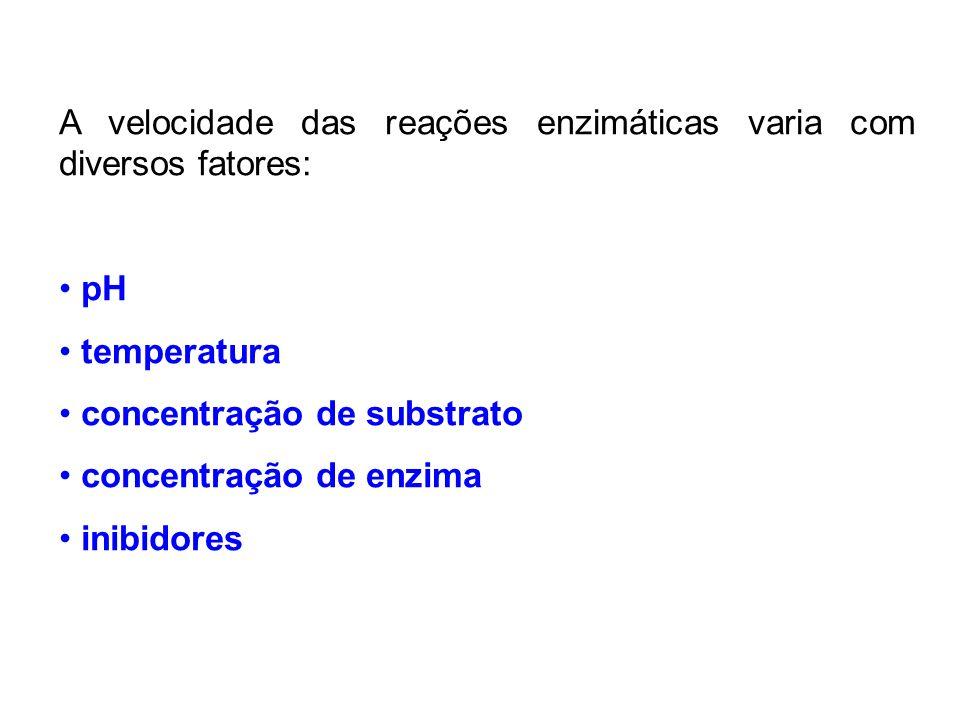 A velocidade das reações enzimáticas varia com diversos fatores: pH temperatura concentração de substrato concentração de enzima inibidores