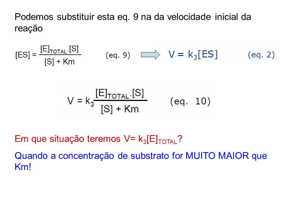 Podemos substituir esta eq. 9 na da velocidade inicial da reação Em que situação teremos V= k 3 [E] TOTAL ? Quando a concentração de substrato for MUI