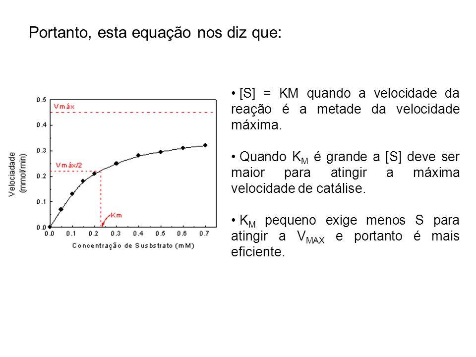 Portanto, esta equação nos diz que: [S] = KM quando a velocidade da reação é a metade da velocidade máxima. Quando K M é grande a [S] deve ser maior p