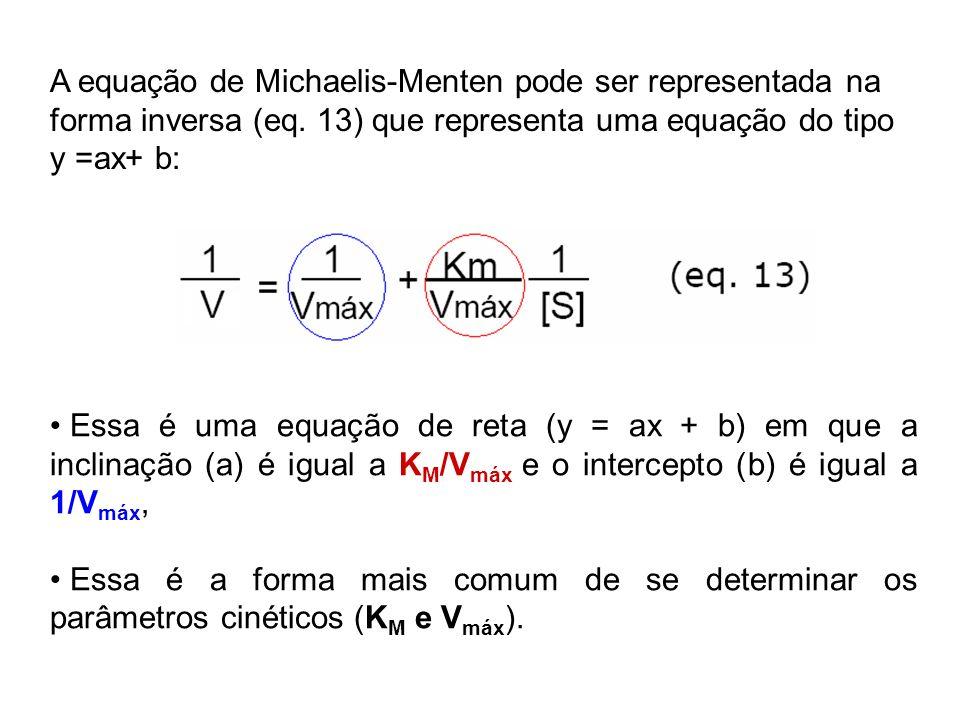 A equação de Michaelis-Menten pode ser representada na forma inversa (eq. 13) que representa uma equação do tipo y =ax+ b: Essa é uma equação de reta