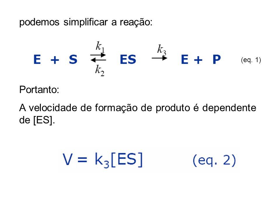 podemos simplificar a reação: Portanto: A velocidade de formação de produto é dependente de [ES]. (eq. 1)
