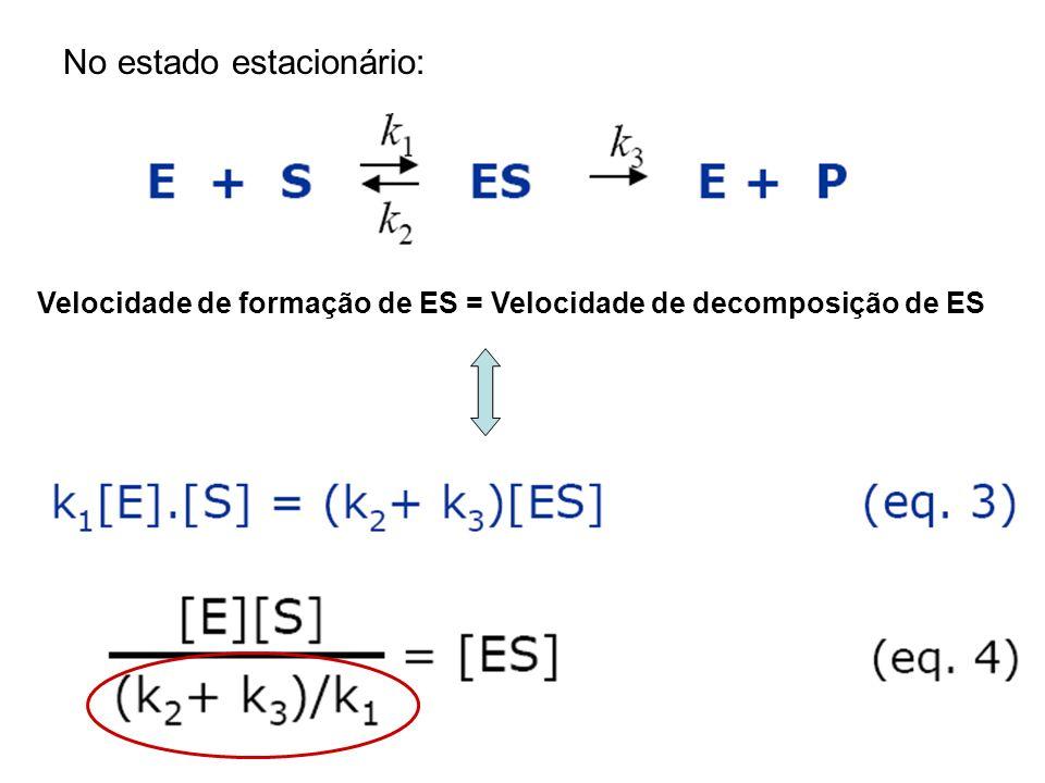 Para simplificar a equação 4, foi definida uma constante, K M, conhecida como Constante de Michaelis: Note que K M é a razão da soma das taxas de desaparecimento do complexo ES pela taxa de formação deste.